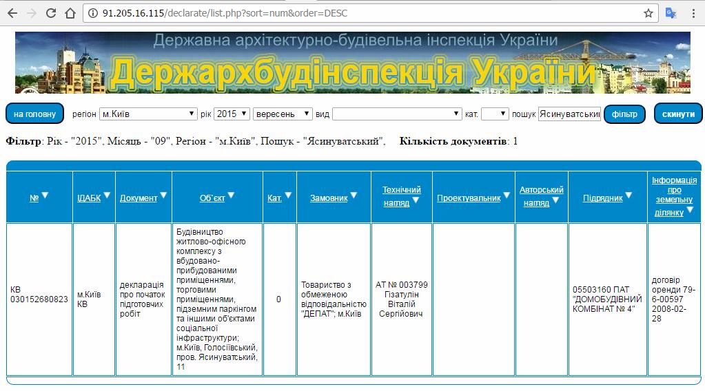 ЖК The Lakes на Совских прудах декларация