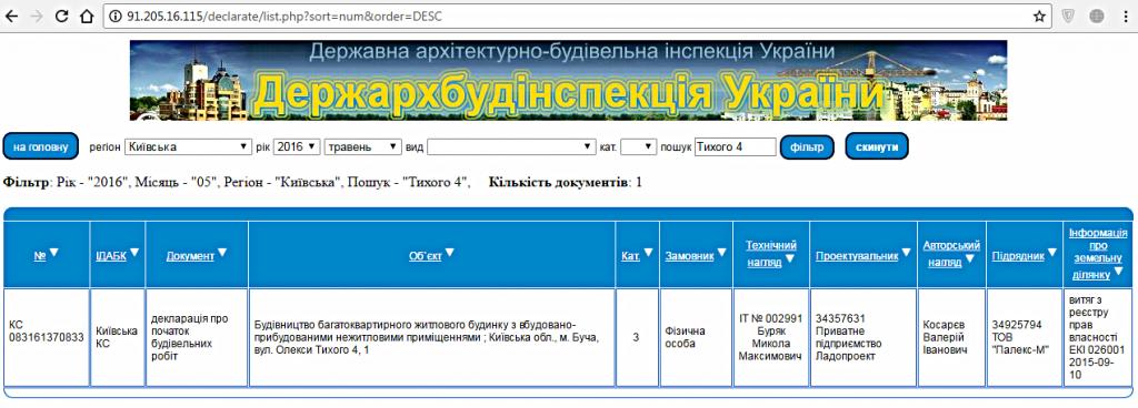 ЖК Continent Буча декларация начала строительства первой очереди