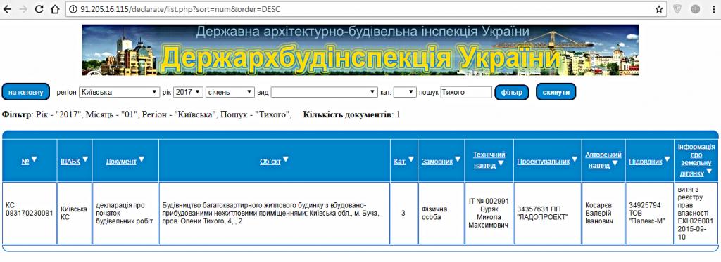 ЖК Continent Буча декларация начала строительства второй очереди