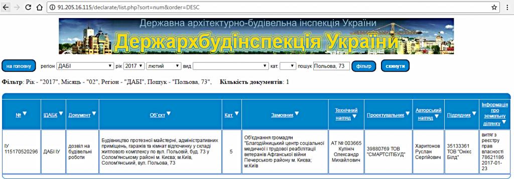 ЖК Караваевы дачи база ГАСК