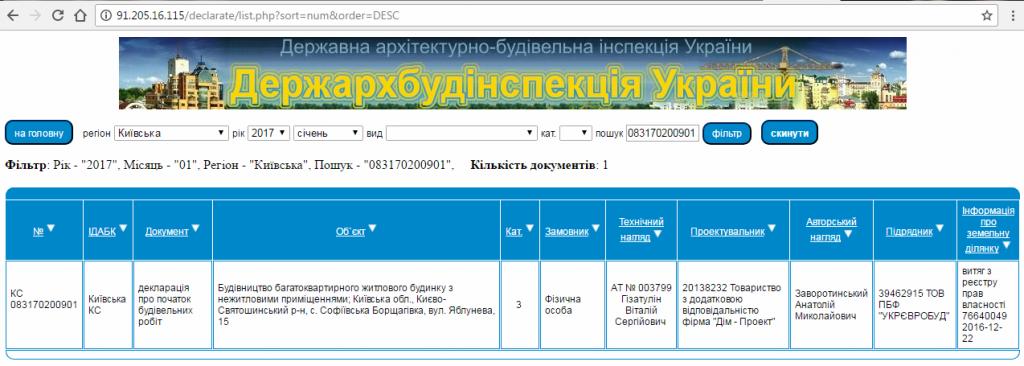 ЖК Sofia Residence данные о декларации по Яблуневой