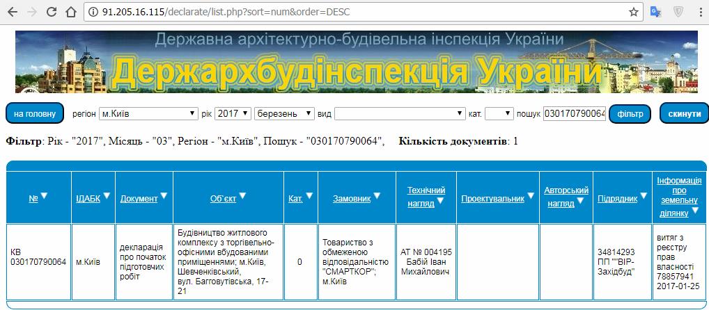 ЖК Баггоутовский база ГАСК