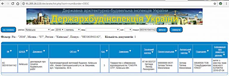 ЖК Черновола декларация