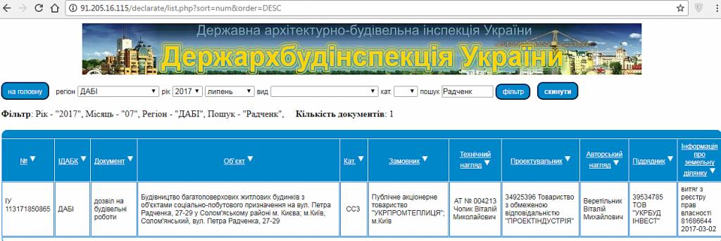 Разрешение на строительство ЖК «Медовый» получено в июле 2017 года