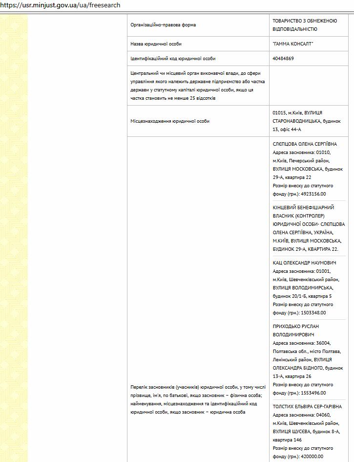 ЖК Миракс данные о заказчике строительства