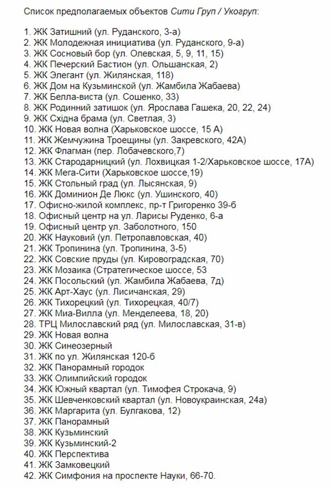 Список обьектов Сити Груп Укогруп