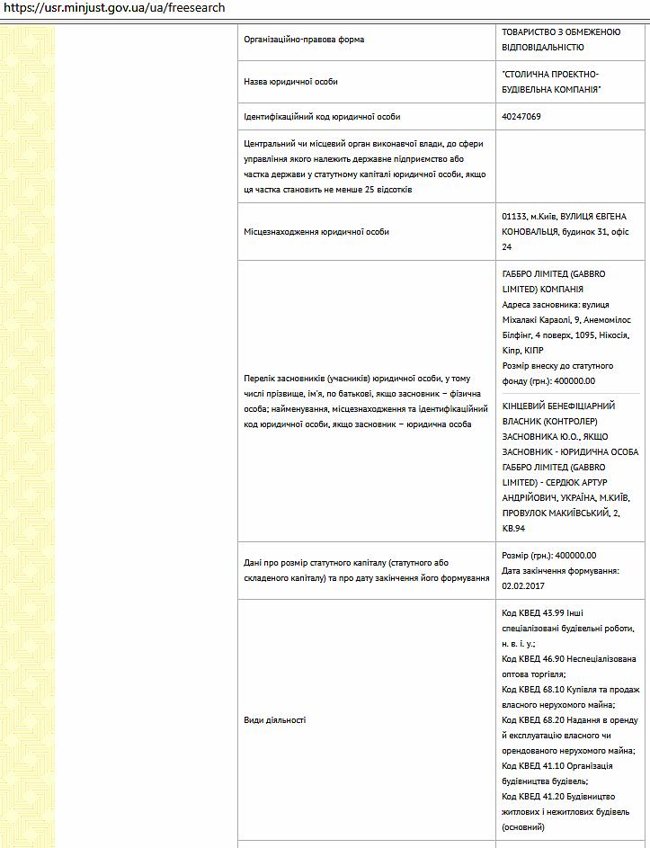 ЖК Файна Таун данные о Заказчике строительства