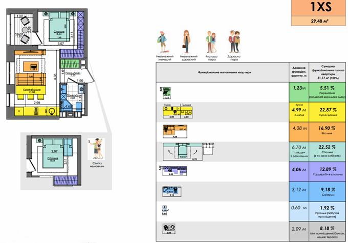 ЖК Файна Таун вариант планировки однокомнатной квартиры