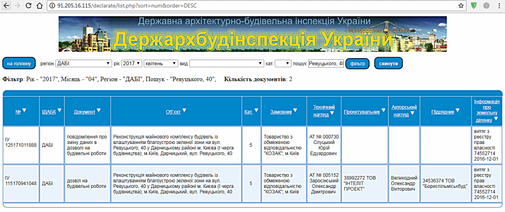 ЖК Лебединый данные о Разрешении на строительство первого дома