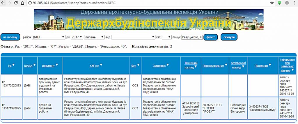 ЖК Лебединый данные о Разрешении на строительство второй очереди реконструкции