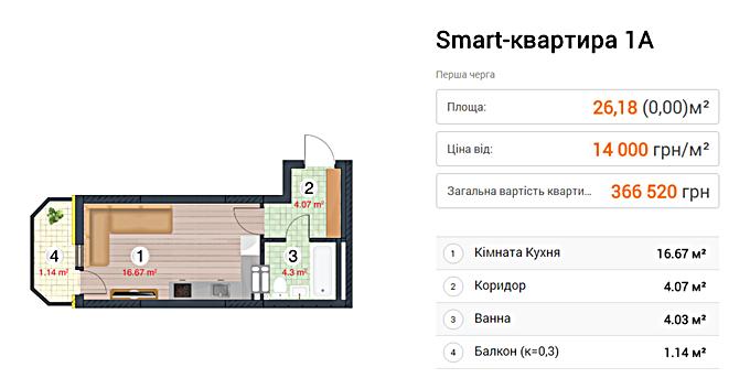 ЖК Оранж Сити планировка смарт квартиры