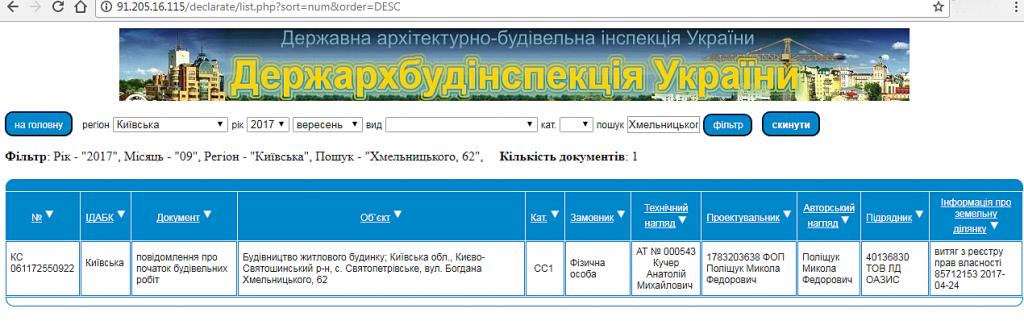 ЖК Петровский городок база ГАСК