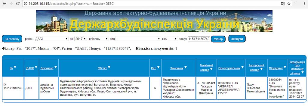 Разрешения на строительство «Акварели-2» есть в базе данных ГАСК