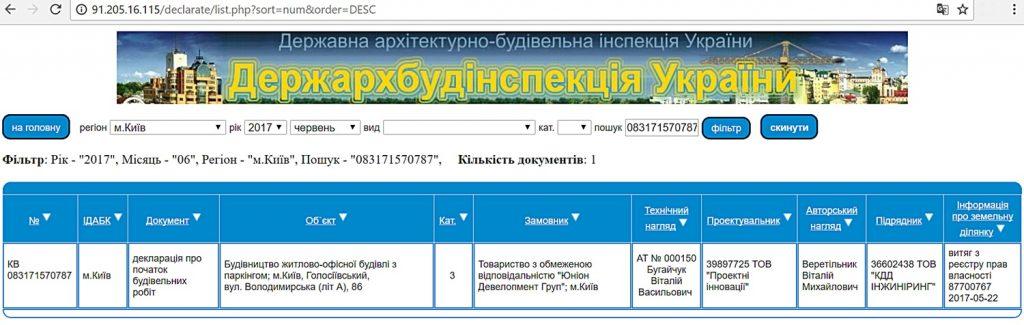 ЖК Рещидент Концепт Хаус декларация о начале строительства