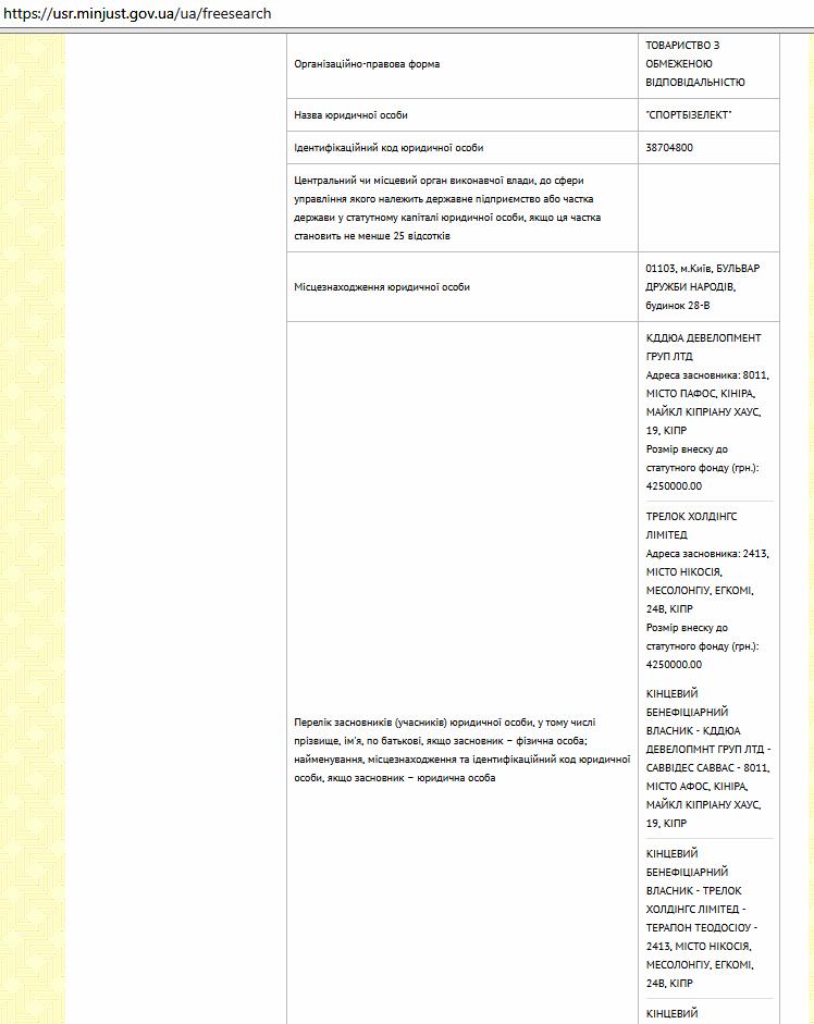 ЖК Standard One данные о застройщике