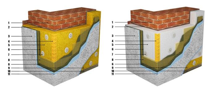 5 критериев выбора новостройки стены и фасад