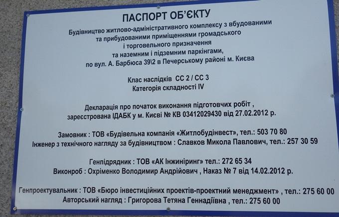 Перспективный ЖК На Барбюса 39-2 строительный паспорт