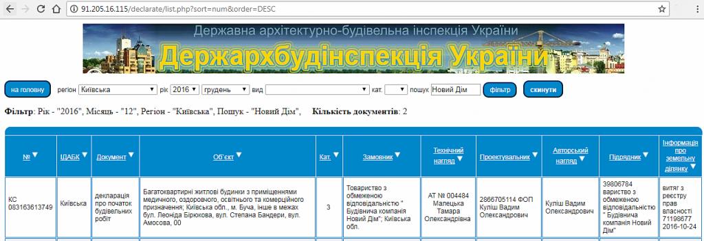 ЖК Киевский Буча данные базы ГАСК первая очередь