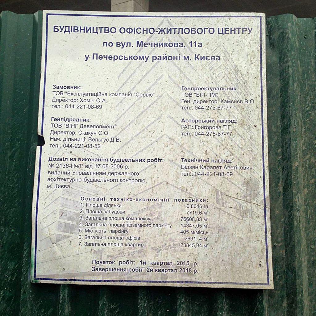 ЖК Signature на Мечникова строительный паспорт