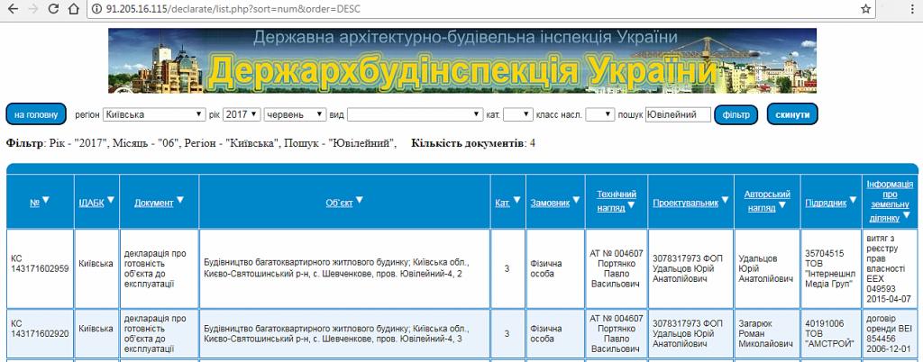 ЖК City Lake Шевченкове декларация базы ГАСК