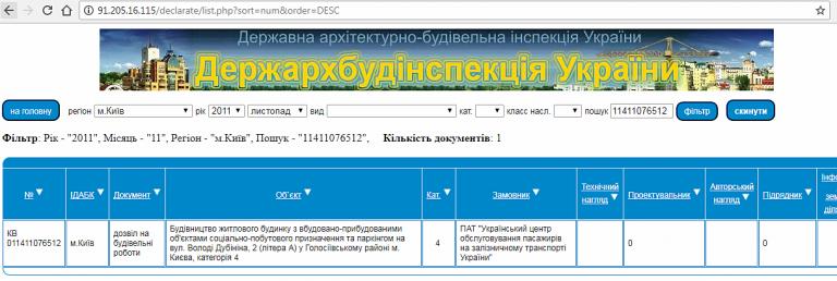 ЖК Голосеевский дворик данный базы ГАСК