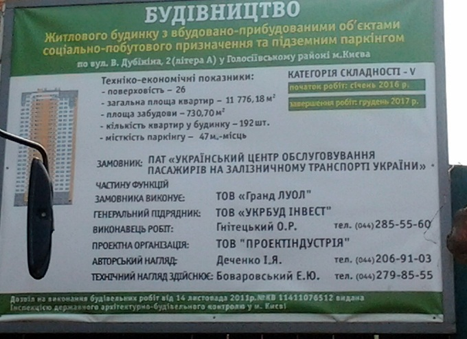 ЖК Голосеевский дворик новый паспорт строительства