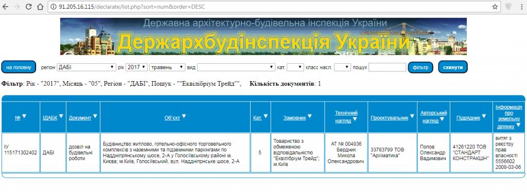 ЖК Свитло Парк данные базы ГАСК