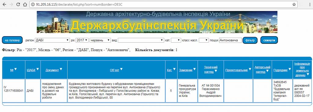ЖК Владимирский данные базы ГАСК