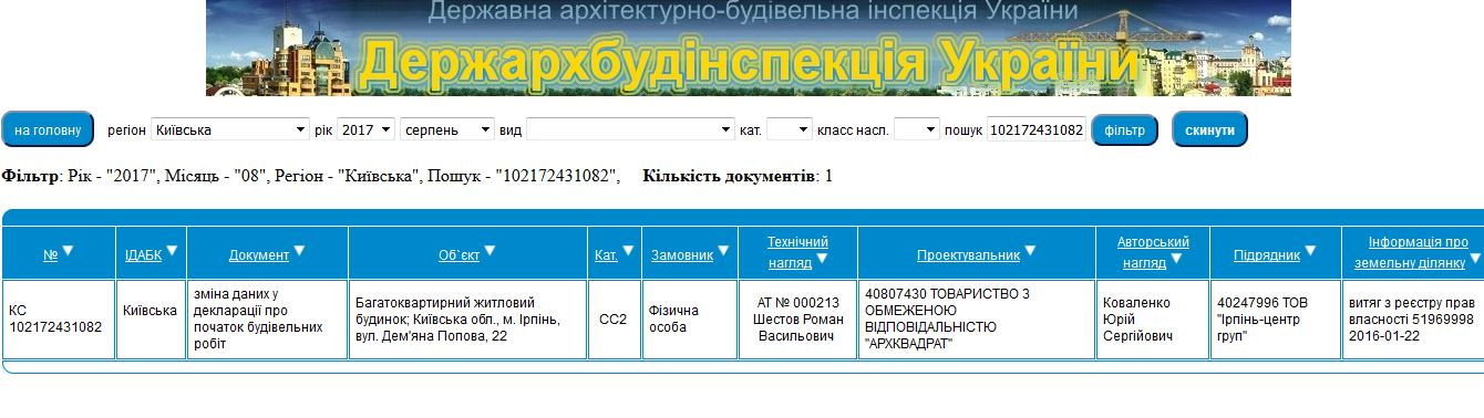 ЖК Центральный Ирпень данные базы ГАСК