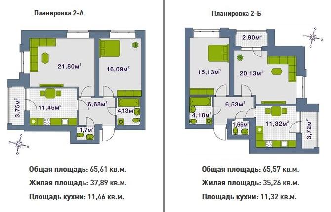 ЖК Центральный Ирпень планировки двухкомнатных квартир