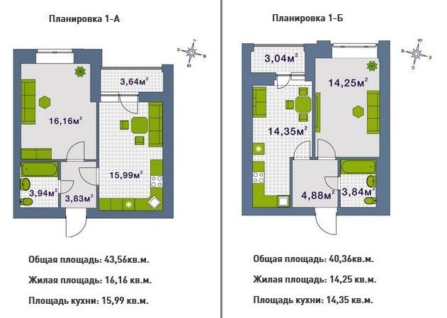 ЖК Центральный Ирпень планировки однокомнатных квартир