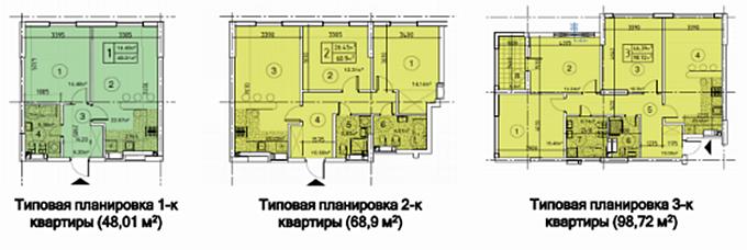 ЖК Гринвиль парк варианты планировки квартир