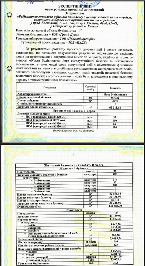 ЖК Новопечерська вежа Панорама экспертный отчет