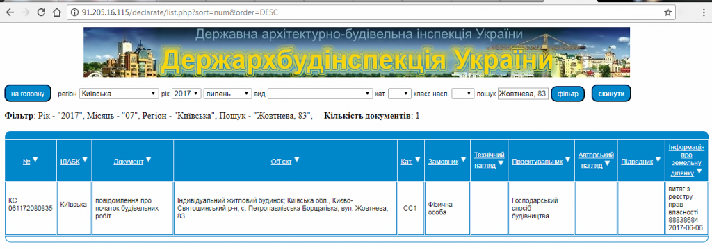 ЖК Прованс Набережный данные базы ГАСК
