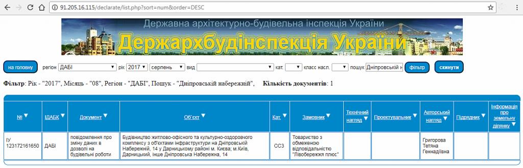 ЖК Ривер Стоун данные базы ГАСК