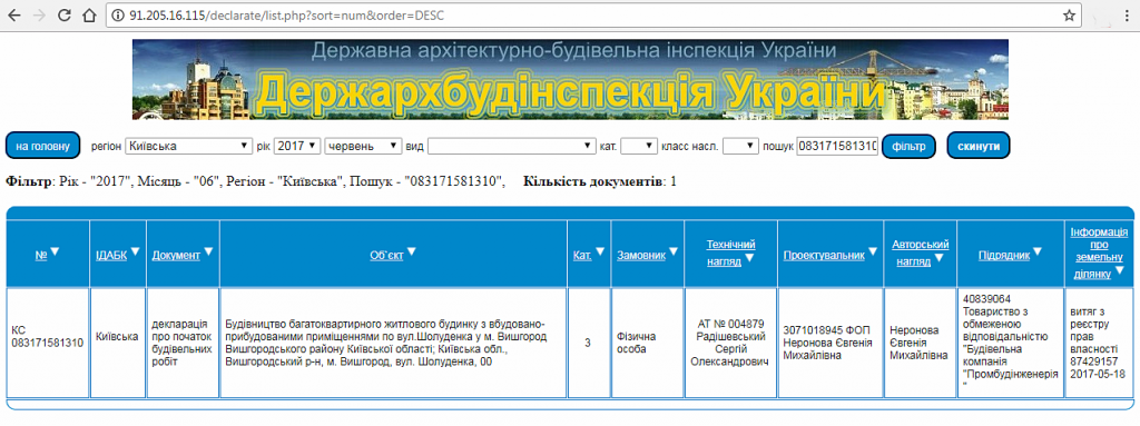 ЖК Старт лайф Вышгород данные базы ГАСК