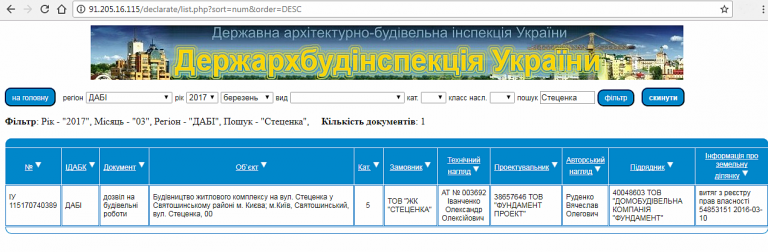 ЖК Велкам хоум на Стеценко данные базы ГАСИ