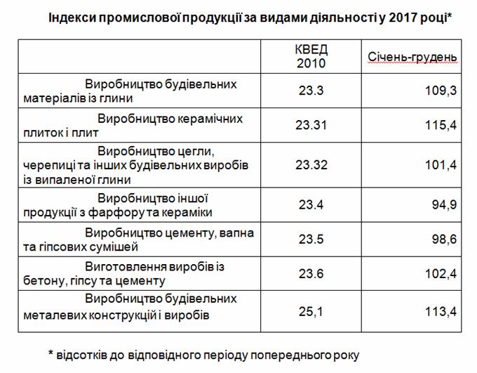 перспективы столичного рынка жилья индекс промышленной продукции 2017