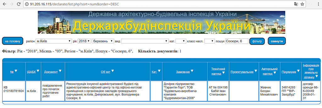 ЖК Дніпровська мрія данные базы ДАБИ