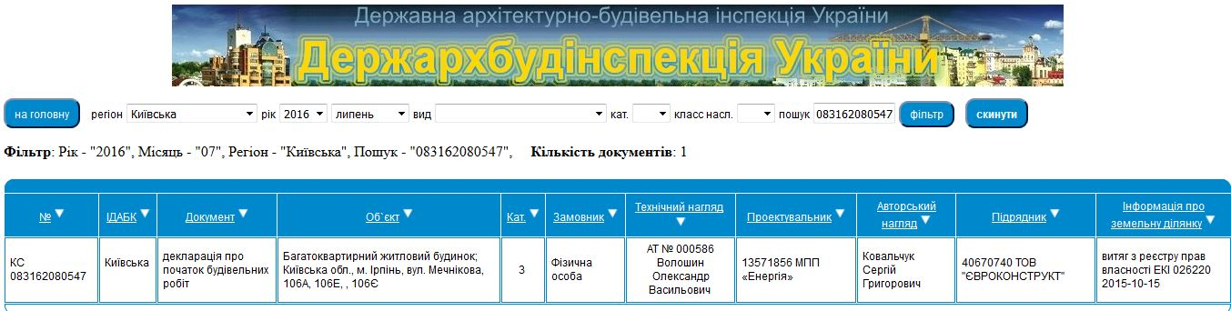 ЖК Грин Лайф Ирпень данные базы ДАБИ