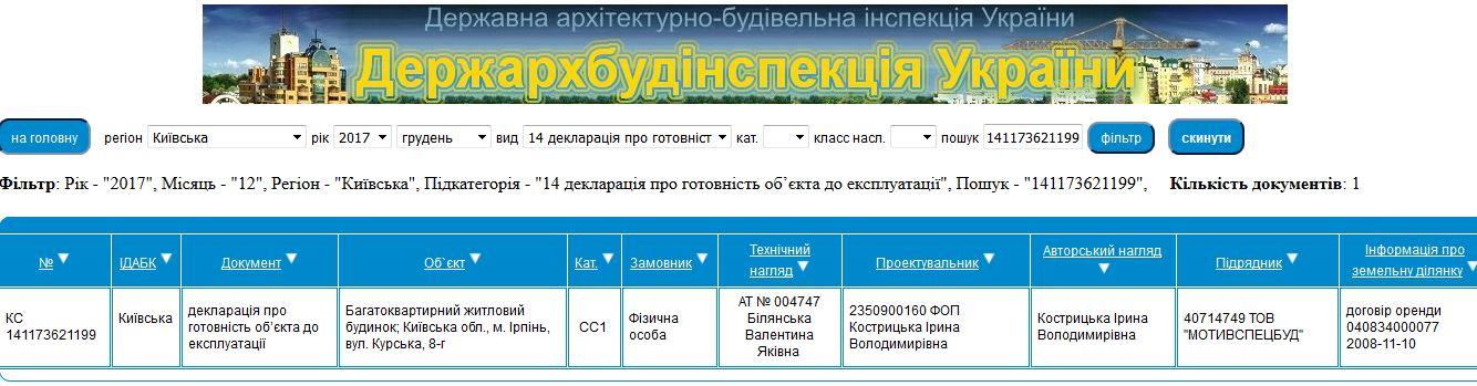 ЖК Грин Ярд Ирпень декларация о готовности домов базы ДАБИ