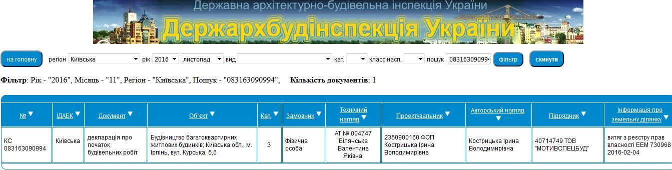 ЖК Грин Ярд Ирпень разрешение базы ДАБИ