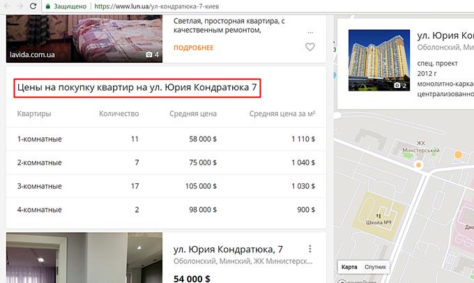 ЖК Министерский цены в сданных домах