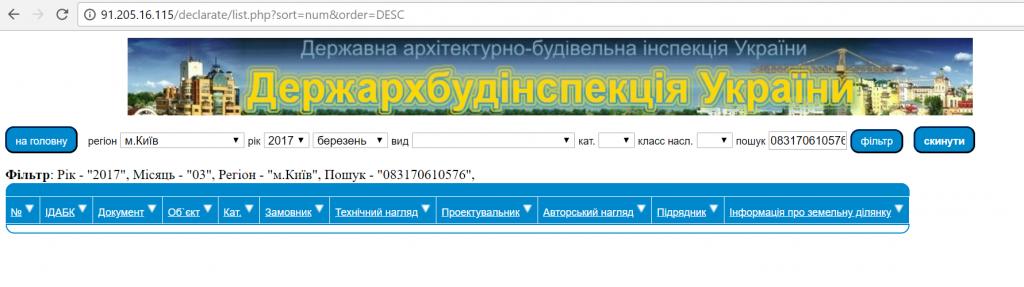 ЖК Славский Троещина данные базы ДАБИ