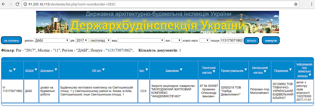 ЖК Солар Сити Укрбуд разрешение базы ДАБИ