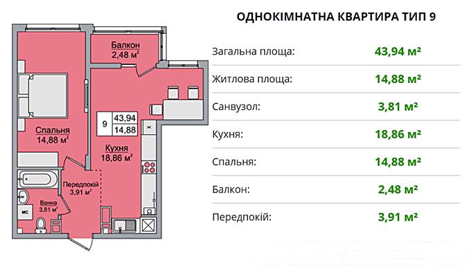 ЖК Стожары Вишневое вариант планировки однокомнатной квартиры