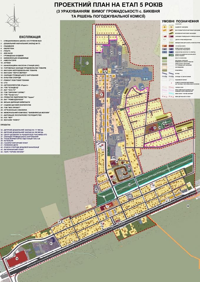 ДПТ Быковнянский лес Быковня проектный план на 5 лет