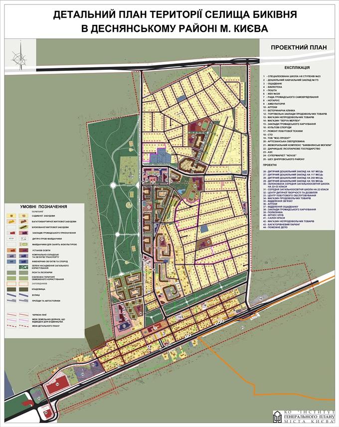 ДПТ Быковнянский лес Быковня старый план
