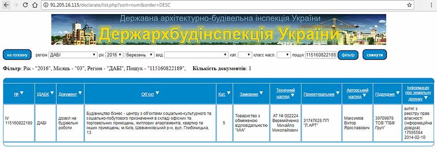 ЖК Львовский квартал данные базы ДАБИ