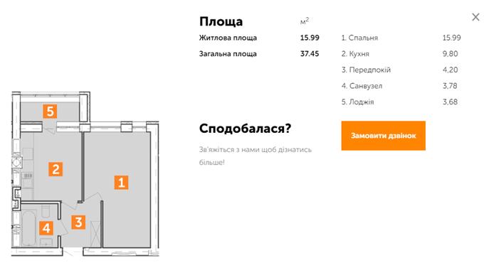 ЖК Найкращий в Ирпене вариант планировки однокомнатной квартиры